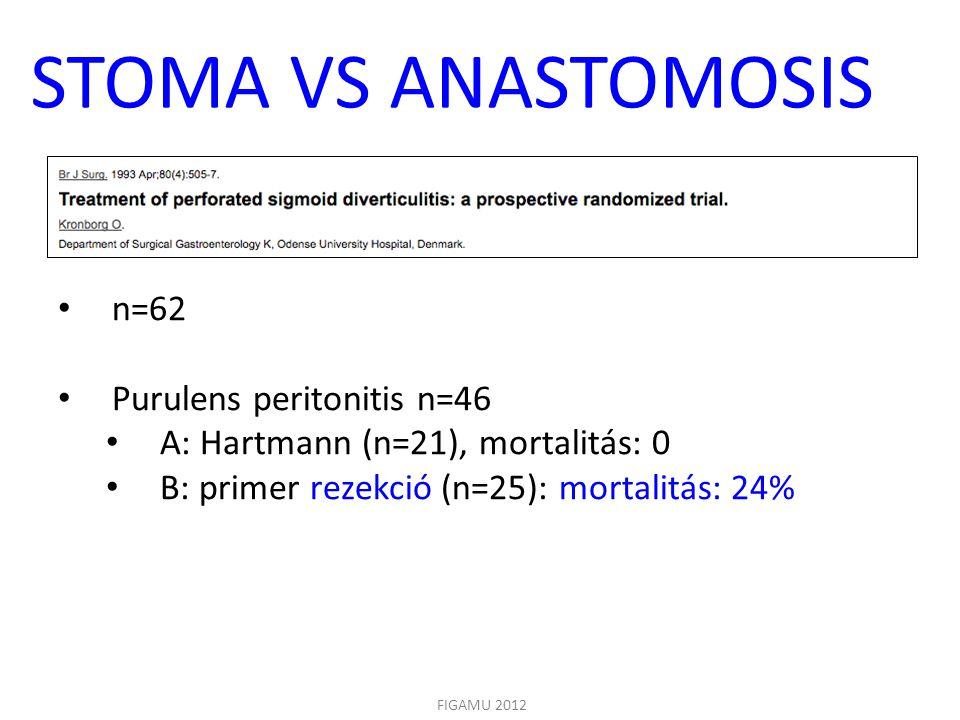 STOMA VS ANASTOMOSIS FIGAMU 2012