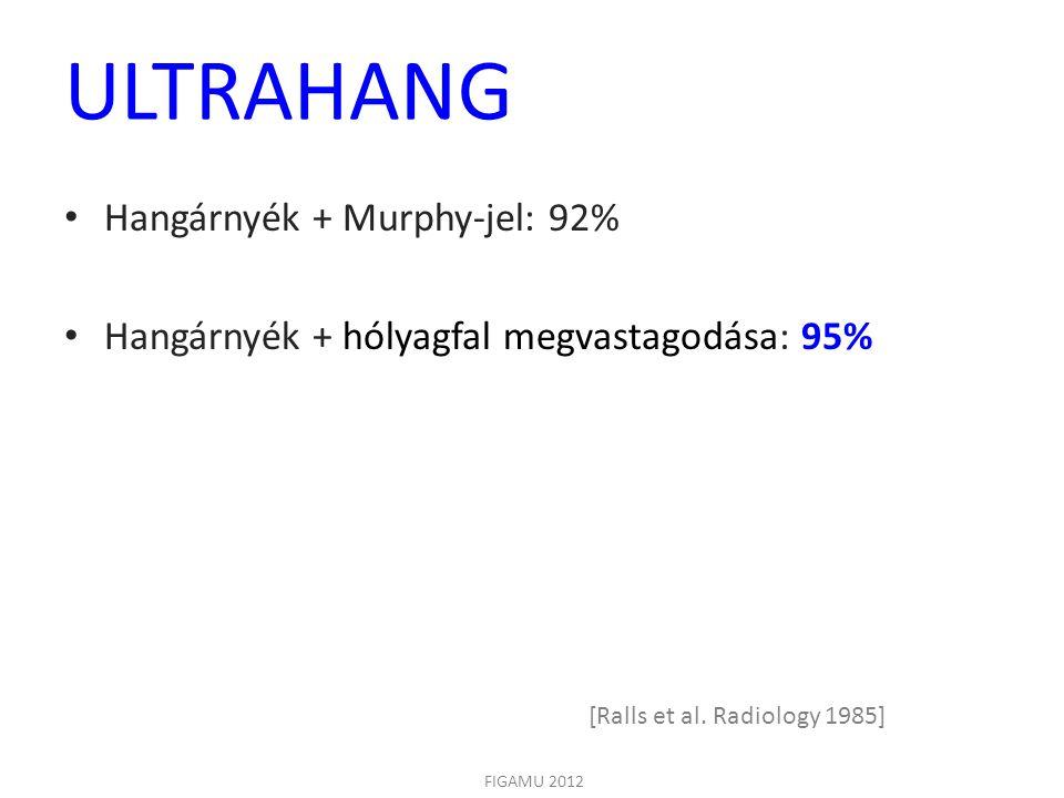 FIGAMU 2012 Hangárnyék + Murphy-jel: 92% Hangárnyék + hólyagfal megvastagodása: 95% [Ralls et al.