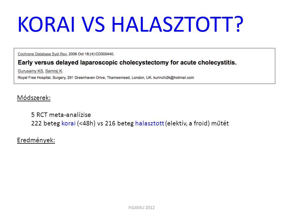 TERÁPIA FIGAMU 2012 1.Enyhe  Műtét 2.Közepes  Műtét 3.Súlyos (Sepsis)  Konzervatív terápia (Műtét ) [TOKYO- GUIDELINES - Hirota et al.