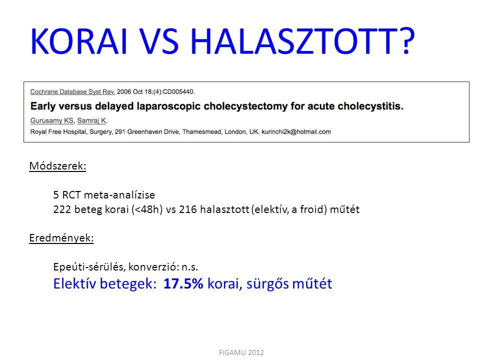 STOMA VS ANASTOMOSIS FIGAMU 2012 n=62 Purulens peritonitis n=46 A: Hartmann (n=21), mortalitás: 0 B: primer rezekció (n=25): mortalitás: 24%