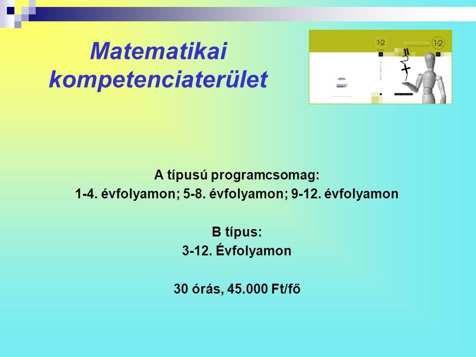 Matematikai kompetenciaterület A típusú programcsomag: 1-4. évfolyamon; 5-8. évfolyamon; 9-12. évfolyamon B típus: 3-12. Évfolyamon 30 órás, 45.000 Ft