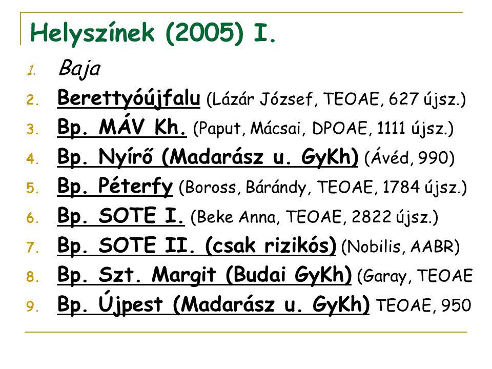 Helyszínek (2005) I. 1. Baja 2. Berettyóújfalu (Lázár József, TEOAE, 627 újsz.) 3. Bp. MÁV Kh. (Paput, Mácsai, DPOAE, 1111 újsz.) 4. Bp. Nyírő (Madará