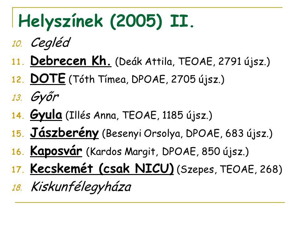 Helyszínek (2005) II. 10. Cegléd 11. Debrecen Kh. (Deák Attila, TEOAE, 2791 újsz.) 12. DOTE (Tóth Tímea, DPOAE, 2705 újsz.) 13. Győr 14. Gyula (Illés