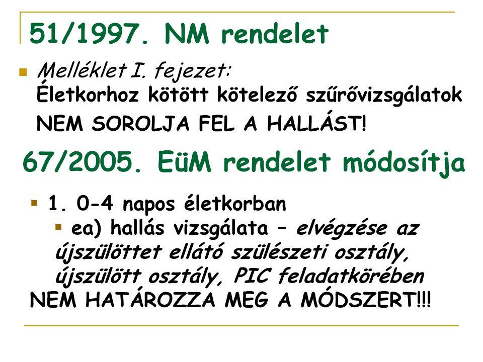 51/1997. NM rendelet Melléklet I. fejezet: Életkorhoz kötött kötelező szűrővizsgálatok NEM SOROLJA FEL A HALLÁST! 67/2005. EüM rendelet módosítja  1.