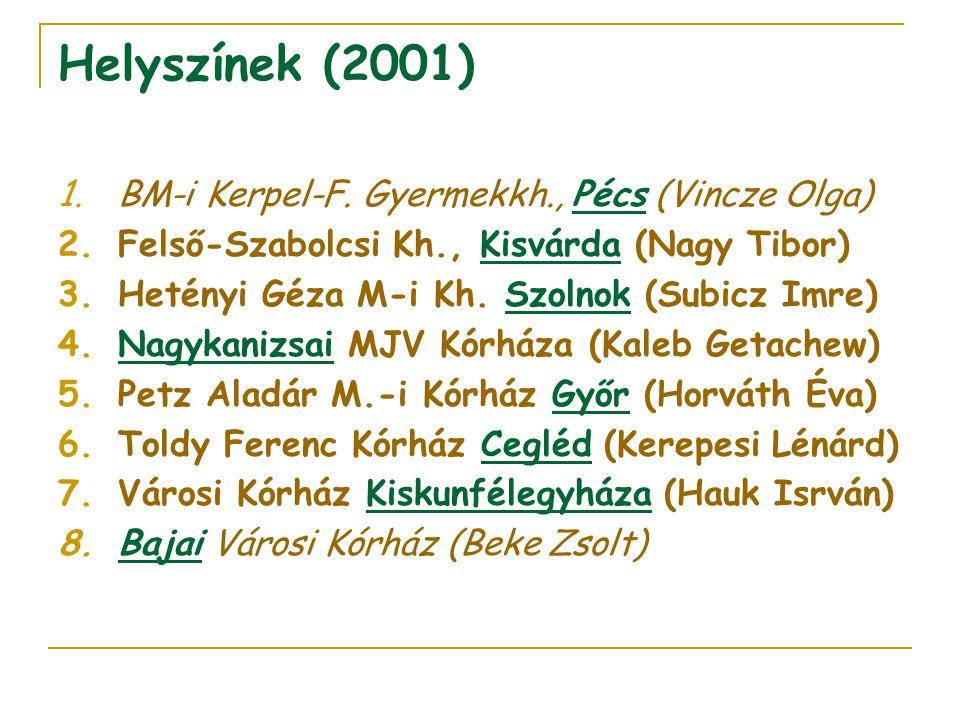Helyszínek (2001) 1.BM-i Kerpel-F. Gyermekkh., Pécs (Vincze Olga) 2.Felső-Szabolcsi Kh., Kisvárda (Nagy Tibor) 3.Hetényi Géza M-i Kh. Szolnok (Subicz