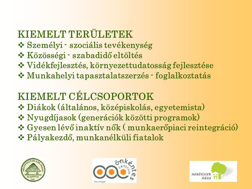 KIEMELT TERÜLETEK  Személyi - szociális tevékenység  Közösségi - szabadidő eltöltés  Vidékfejlesztés, környezettudatosság fejlesztése  Munkahelyi tapasztalatszerzés - foglalkoztatás KIEMELT CÉLCSOPORTOK  Diákok (általános, középiskolás, egyetemista)  Nyugdíjasok (generációk közötti programok)  Gyesen lévő inaktív nők ( munkaerőpiaci reintegráció)  Pályakezdő, munkanélküli fiatalok