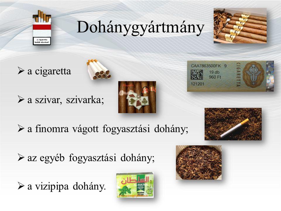 Dohánygyártmány  a cigaretta  a szivar, szivarka;  a finomra vágott fogyasztási dohány;  az egyéb fogyasztási dohány;  a vizipipa dohány.