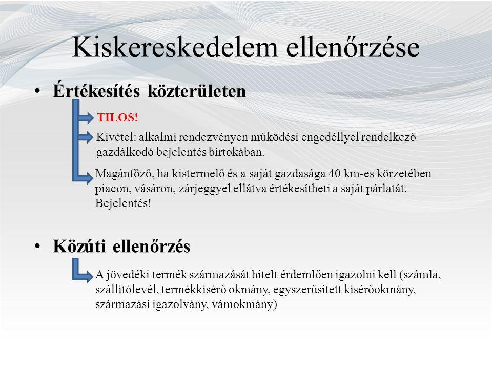 Kiskereskedelem ellenőrzése Értékesítés közterületen Közúti ellenőrzés TILOS.