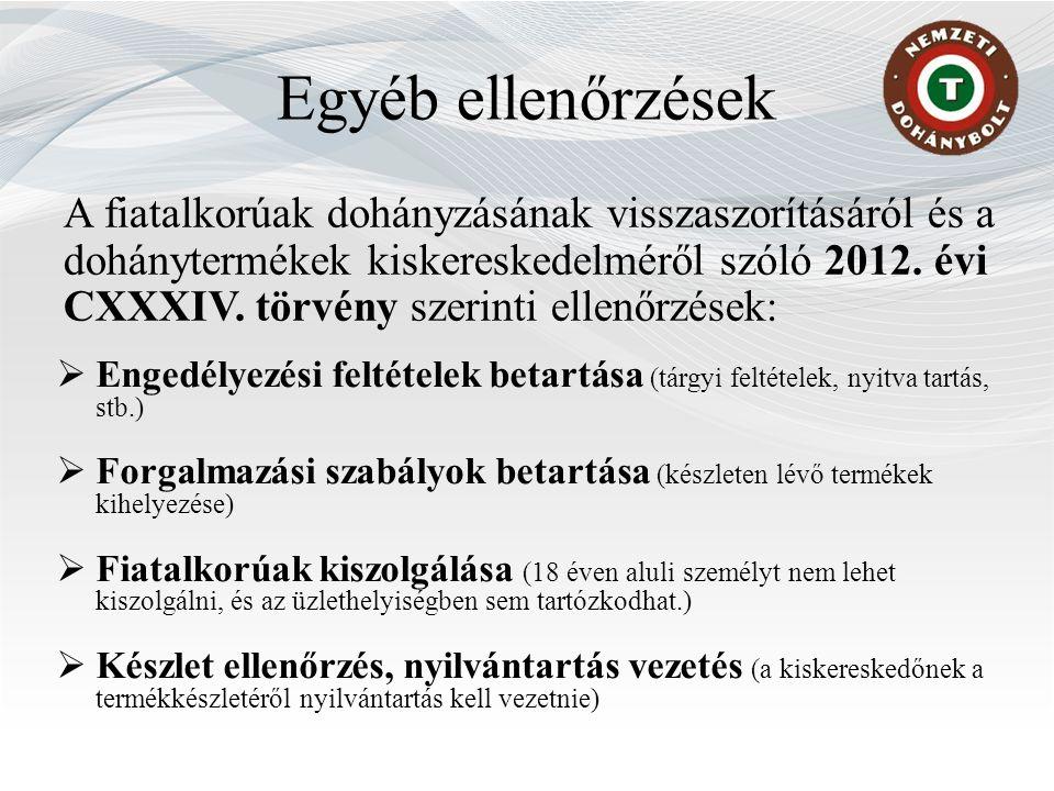 Egyéb ellenőrzések A fiatalkorúak dohányzásának visszaszorításáról és a dohánytermékek kiskereskedelméről szóló 2012.