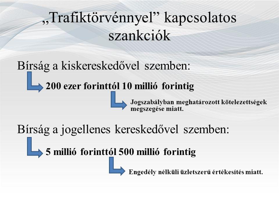 """""""Trafiktörvénnyel kapcsolatos szankciók Bírság a kiskereskedővel szemben: 200 ezer forinttól 10 millió forintig Jogszabályban meghatározott kötelezettségek megszegése miatt."""