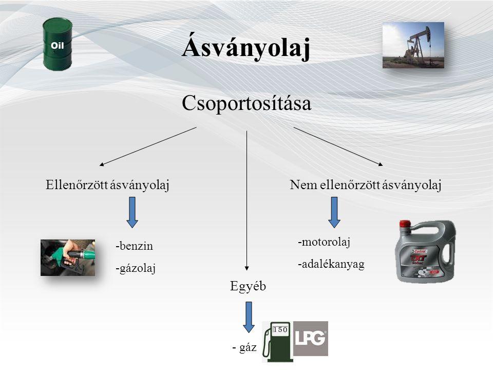 Ásványolaj Csoportosítása Ellenőrzött ásványolajNem ellenőrzött ásványolaj -benzin -gázolaj -motorolaj -adalékanyag Egyéb - gáz