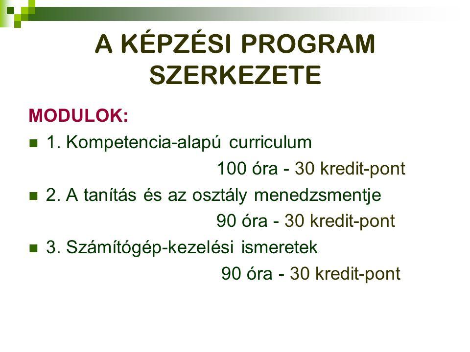 A KÉPZÉSI PROGRAM SZERKEZETE MODULOK: 1. Kompetencia-alapú curriculum 100 óra - 30 kredit-pont 2. A tanítás és az osztály menedzsmentje 90 óra - 30 kr