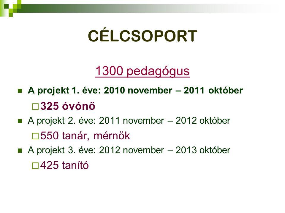 CÉLCSOPORT 1300 pedagógus A projekt 1. éve: 2010 november – 2011 október  325 óvónő A projekt 2. éve: 2011 november – 2012 október  550 tanár, mérnö