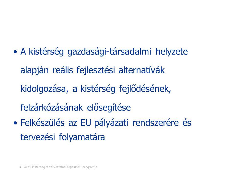 13.oldal A/1. Borászati KKV-k együtt- működésének ösztönzése A/2.