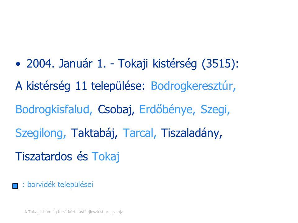 Területi lehatárolás 2004. Január 1. - Tokaji kistérség (3515): A kistérség 11 települése: Bodrogkeresztúr, Bodrogkisfalud, Csobaj, Erdőbénye, Szegi,
