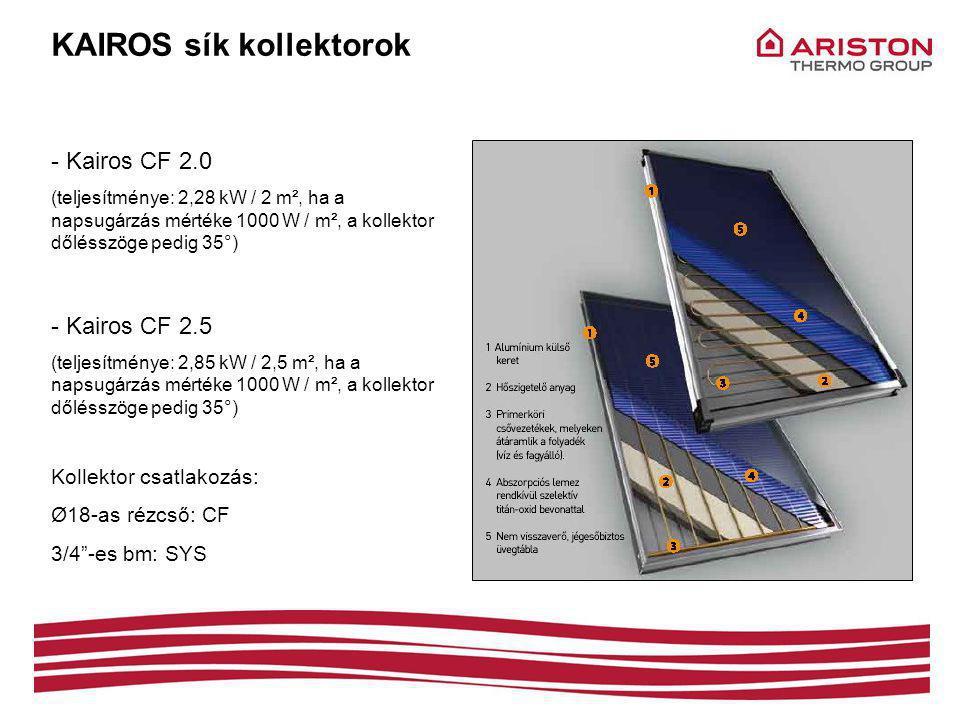 KAIROS sík kollektorok - Kairos CF 2.0 (teljesítménye: 2,28 kW / 2 m², ha a napsugárzás mértéke 1000 W / m², a kollektor dőlésszöge pedig 35°) - Kairos CF 2.5 (teljesítménye: 2,85 kW / 2,5 m², ha a napsugárzás mértéke 1000 W / m², a kollektor dőlésszöge pedig 35°) Kollektor csatlakozás: Ø18-as rézcső: CF 3/4 -es bm: SYS