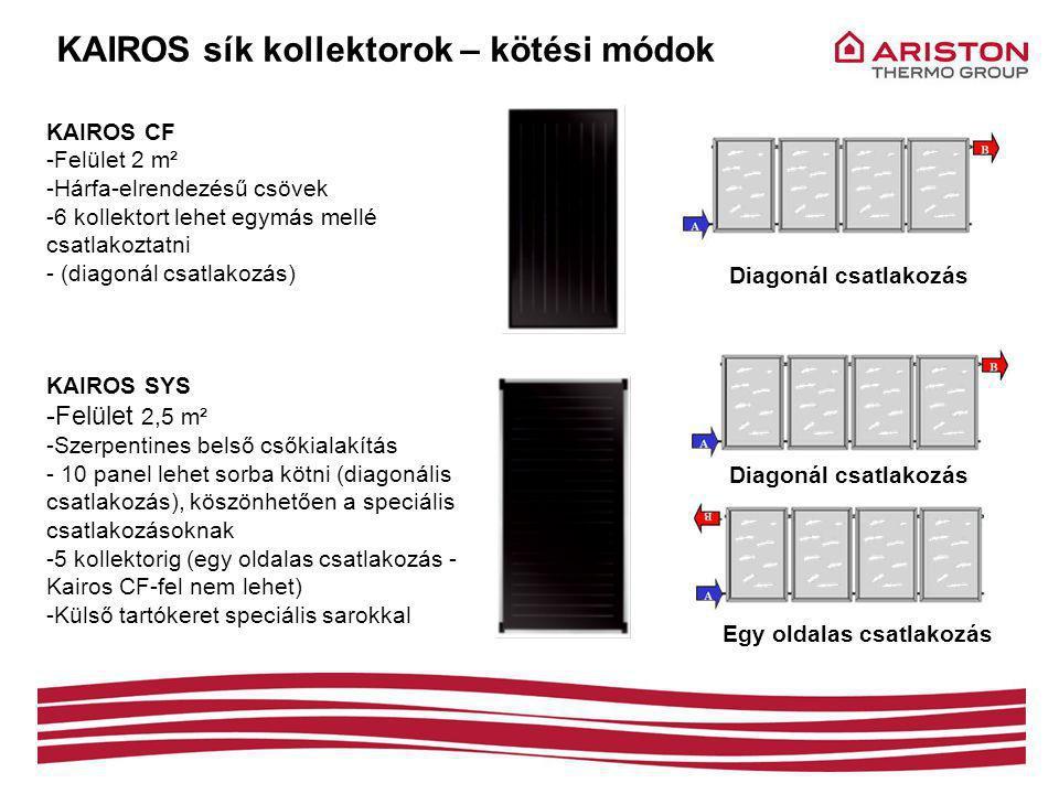 KAIROS CF -Felület 2 m² -Hárfa-elrendezésű csövek -6 kollektort lehet egymás mellé csatlakoztatni - (diagonál csatlakozás) KAIROS SYS -Felület 2,5 m² -Szerpentines belső csőkialakítás - 10 panel lehet sorba kötni (diagonális csatlakozás), köszönhetően a speciális csatlakozásoknak -5 kollektorig (egy oldalas csatlakozás - Kairos CF-fel nem lehet) -Külső tartókeret speciális sarokkal Egy oldalas csatlakozás Diagonál csatlakozás KAIROS sík kollektorok – kötési módok Diagonál csatlakozás
