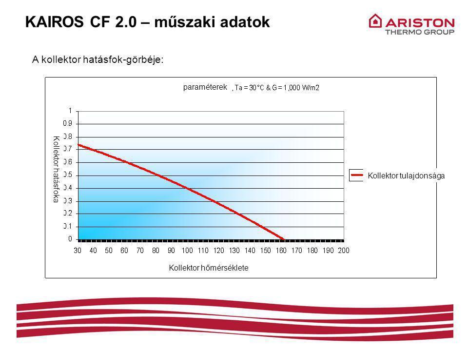 Kollektor hatásfoka Kollektor hőmérséklete Kollektor tulajdonsága paraméterek KAIROS CF 2.0 – műszaki adatok A kollektor hatásfok-görbéje: