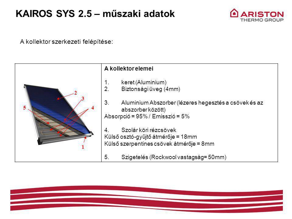 KAIROS SYS 2.5 – műszaki adatok A kollektor elemei 1.keret (Aluminium) 2.Biztonsági üveg (4mm) 3.Aluminium Abszorber (lézeres hegesztés a csövek és az abszorber között) Absorpció = 95% / Emisszió = 5% 4.Szolár köri rézcsövek Külső osztó-gyűjtő átmérője = 18mm Külső szerpentines csövek átmérője = 8mm 5.Szigetelés (Rockwool vastagság= 50mm) 1 2 3 45 A kollektor szerkezeti felépítése: