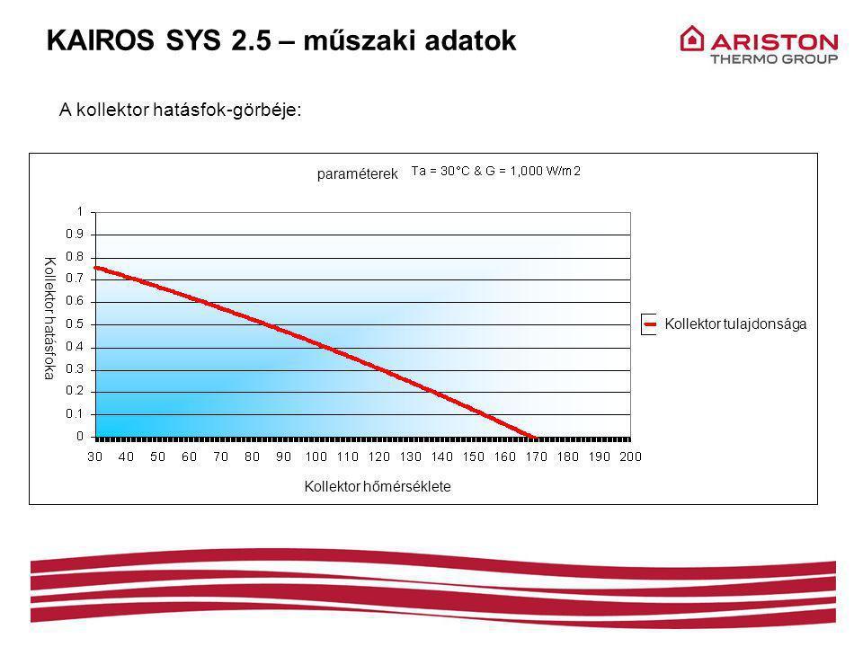 Kollektor hatásfok Kollektor hőmérséklet Kollektor tulajdonság paraméterek KAIROS SYS 2.5 – műszaki adatok A kollektor hatásfok-görbéje: paraméterek Kollektor hatásfoka Kollektor tulajdonsága Kollektor hőmérséklete