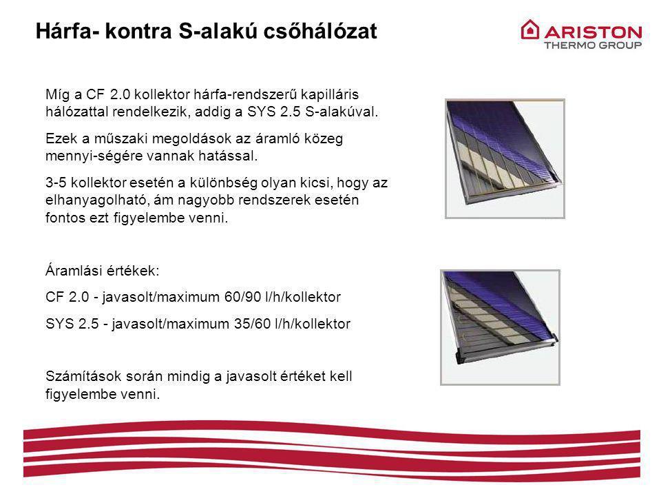 Hárfa- kontra S-alakú csőhálózat Míg a CF 2.0 kollektor hárfa-rendszerű kapilláris hálózattal rendelkezik, addig a SYS 2.5 S-alakúval.