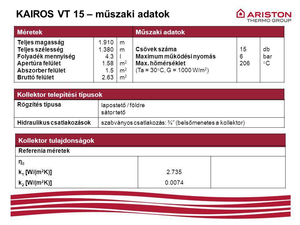 KAIROS VT 15 – műszaki adatok MéretekMűszaki adatok Teljes magasság Teljes szélesség Folyadék mennyiség Apertúra felület Abszorber felület Bruttó felület 1.910 1.380 4.3 1.58 1.5 2.63 mmlm2m2m2mmlm2m2m2 Csövek száma Maximum működési nyomás Max.
