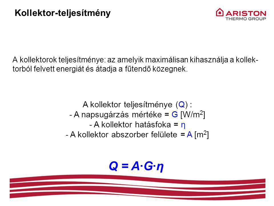 A kollektorok teljesítménye: az amelyik maximálisan kihasználja a kollek- torból felvett energiát és átadja a fűtendő közegnek.