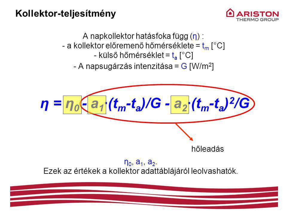 A napkollektor hatásfoka függ (η) : - a kollektor előremenő hőmérséklete = t m [°C] - külső hőmérséklet = t a [°C] - A napsugárzás intenzitása = G [W/m 2 ] η = η 0 - a 1 ·(t m -t a )/G - a 2 ·(t m -t a ) 2 /G hőleadás η 0, a 1, a 2.
