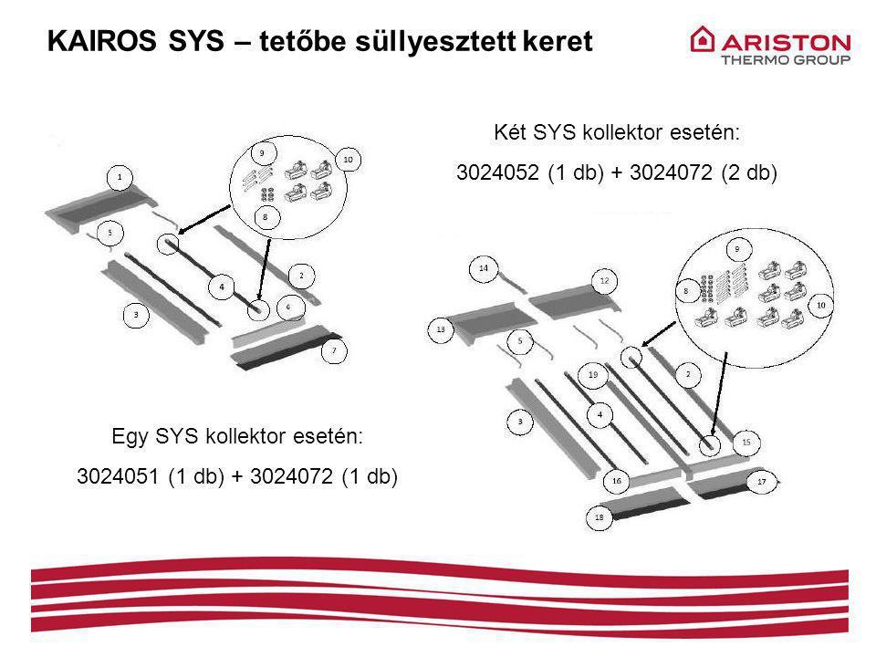 KAIROS SYS – tetőbe süllyesztett keret Egy SYS kollektor esetén: 3024051 (1 db) + 3024072 (1 db) Két SYS kollektor esetén: 3024052 (1 db) + 3024072 (2 db)