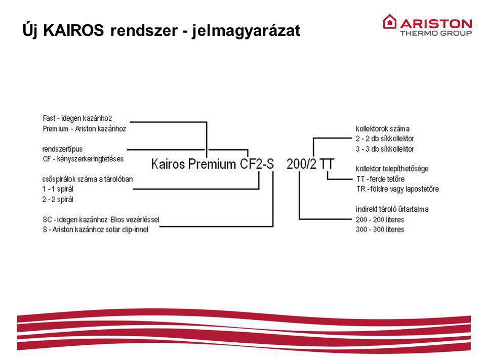 Új KAIROS rendszer - jelmagyarázat