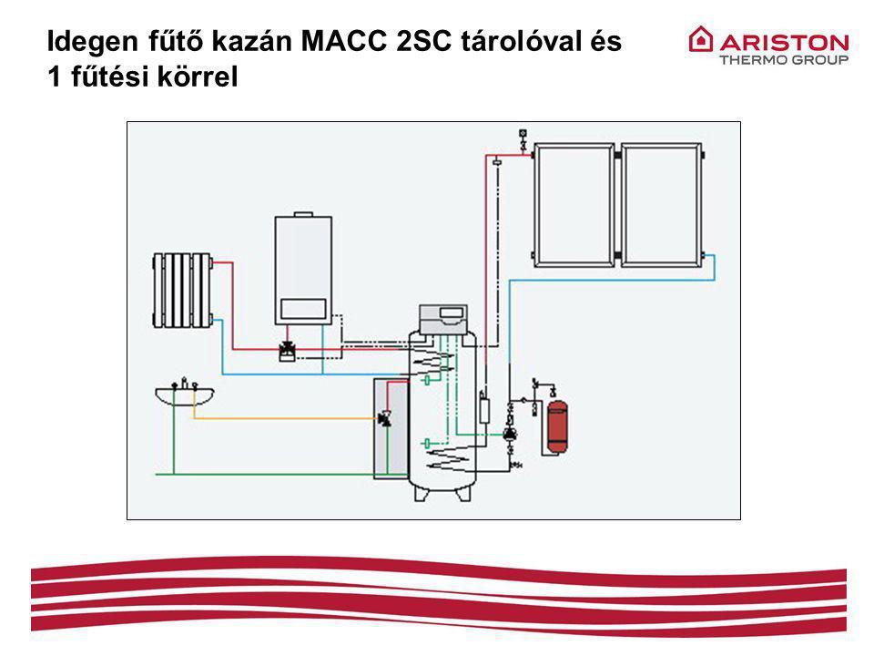Idegen fűtő kazán MACC 2SC tárolóval és 1 fűtési körrel