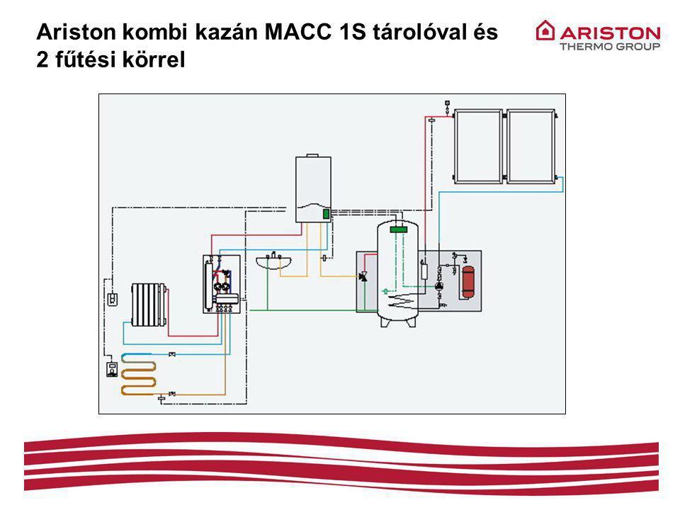 Ariston kombi kazán MACC 1S tárolóval és 2 fűtési körrel