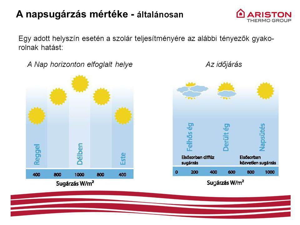 A napsugárzás mértéke - általánosan Egy adott helyszín esetén a szolár teljesítményére az alábbi tényezők gyako- rolnak hatást: A Nap horizonton elfoglalt helye Az időjárás