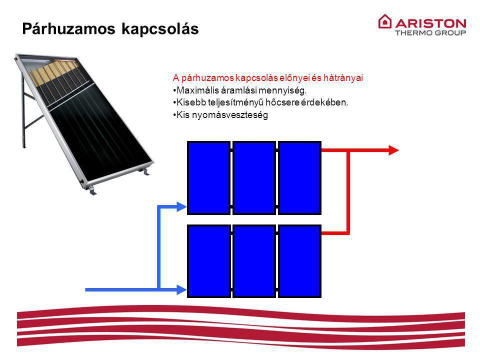 Párhuzamos kapcsolás A párhuzamos kapcsolás előnyei és hátrányai Maximális áramlási mennyiség.