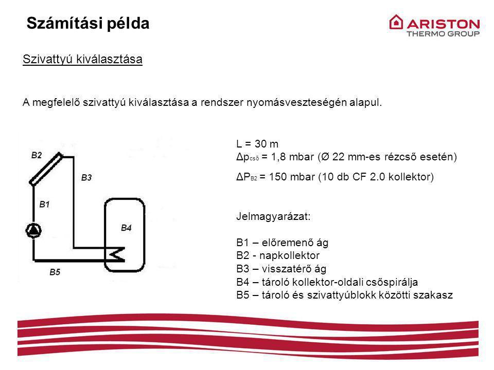 Számítási példa Szivattyú kiválasztása A megfelelő szivattyú kiválasztása a rendszer nyomásveszteségén alapul.