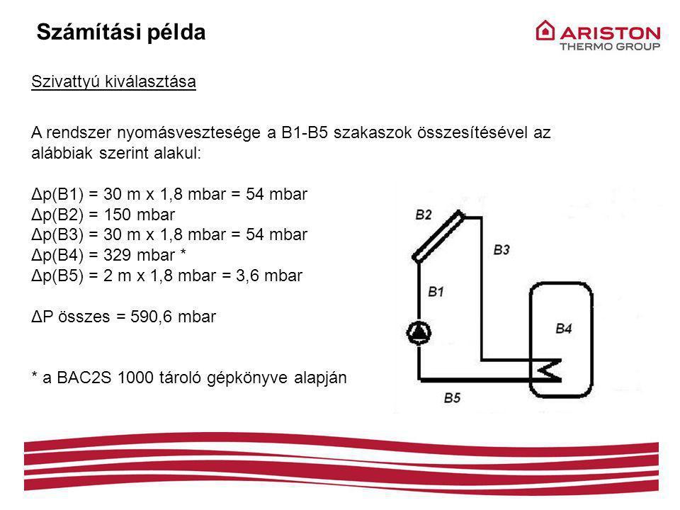 Számítási példa Szivattyú kiválasztása A rendszer nyomásvesztesége a B1-B5 szakaszok összesítésével az alábbiak szerint alakul: Δp(B1) = 30 m x 1,8 mbar = 54 mbar Δp(B2) = 150 mbar Δp(B3) = 30 m x 1,8 mbar = 54 mbar Δp(B4) = 329 mbar * Δp(B5) = 2 m x 1,8 mbar = 3,6 mbar ΔP összes = 590,6 mbar * a BAC2S 1000 tároló gépkönyve alapján