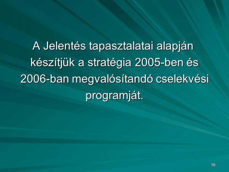16 A Jelentés tapasztalatai alapján készítjük a stratégia 2005-ben és készítjük a stratégia 2005-ben és 2006-ban megvalósítandó cselekvési 2006-ban me