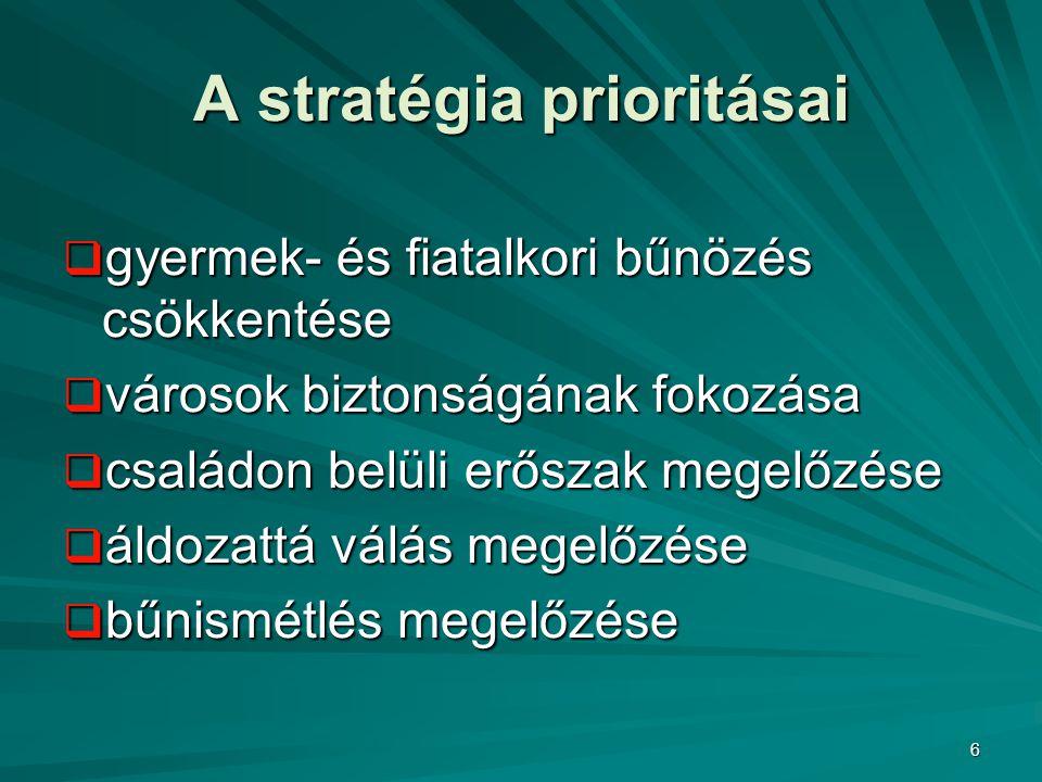 6 A stratégia prioritásai  gyermek- és fiatalkori bűnözés csökkentése  városok biztonságának fokozása  családon belüli erőszak megelőzése  áldozat