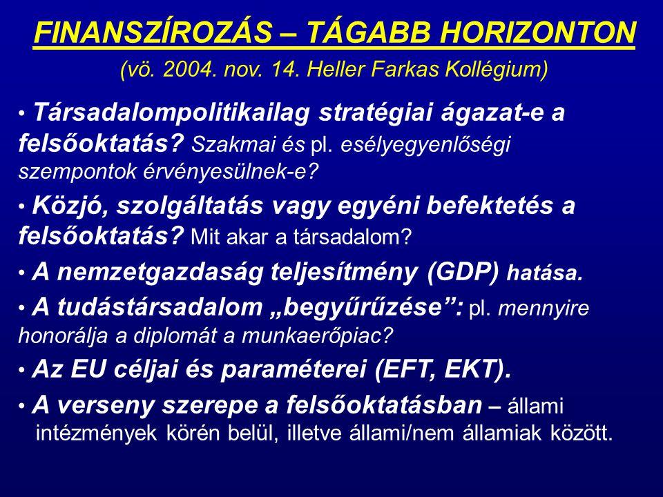 FINANSZÍROZÁS – TÁGABB HORIZONTON (vö. 2004. nov.