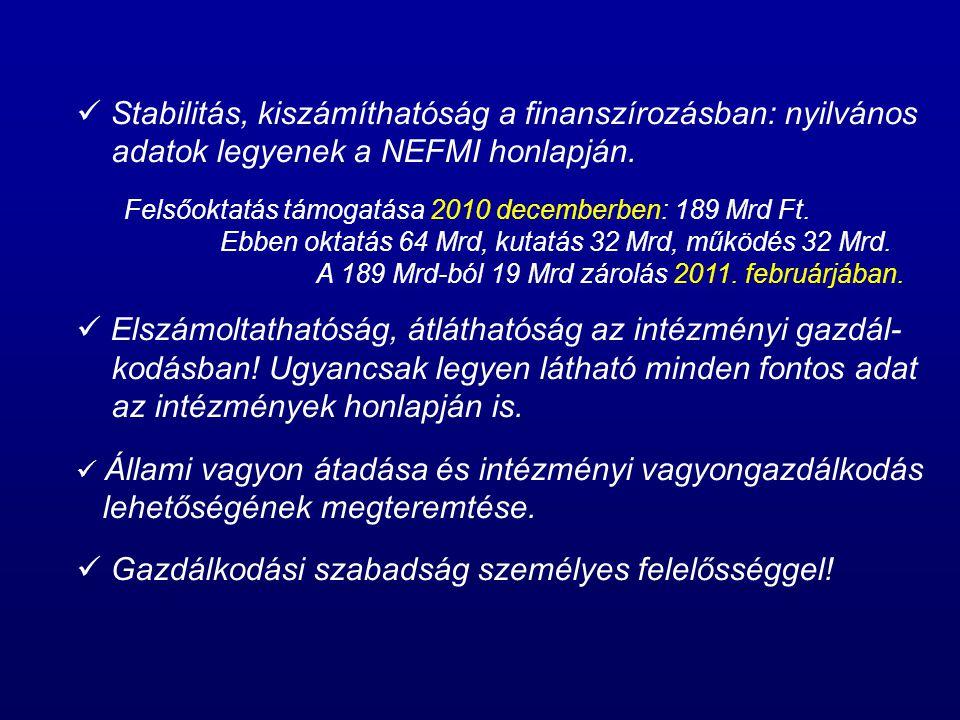 Stabilitás, kiszámíthatóság a finanszírozásban: nyilvános adatok legyenek a NEFMI honlapján.