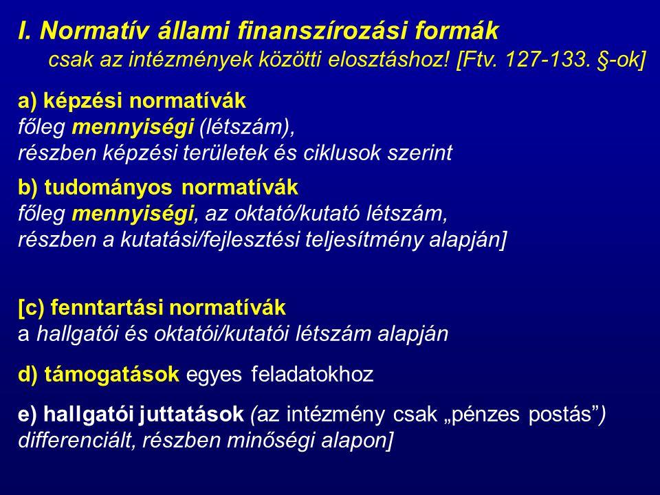 I. Normatív állami finanszírozási formák csak az intézmények közötti elosztáshoz.