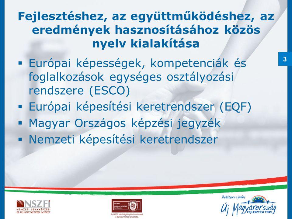 3 Fejlesztéshez, az együttműködéshez, az eredmények hasznosításához közös nyelv kialakítása  Európai képességek, kompetenciák és foglalkozások egységes osztályozási rendszere (ESCO)  Európai képesítési keretrendszer (EQF)  Magyar Országos képzési jegyzék  Nemzeti képesítési keretrendszer