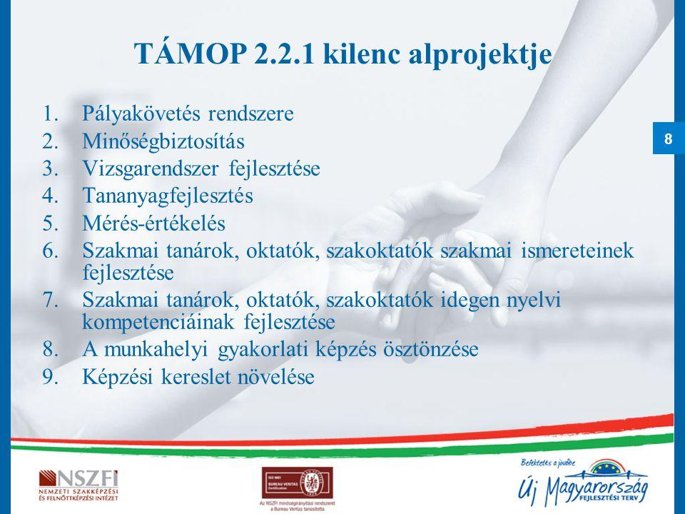 8 TÁMOP 2.2.1 kilenc alprojektje 1.Pályakövetés rendszere 2.Minőségbiztosítás 3.Vizsgarendszer fejlesztése 4.Tananyagfejlesztés 5.Mérés-értékelés 6.Sz