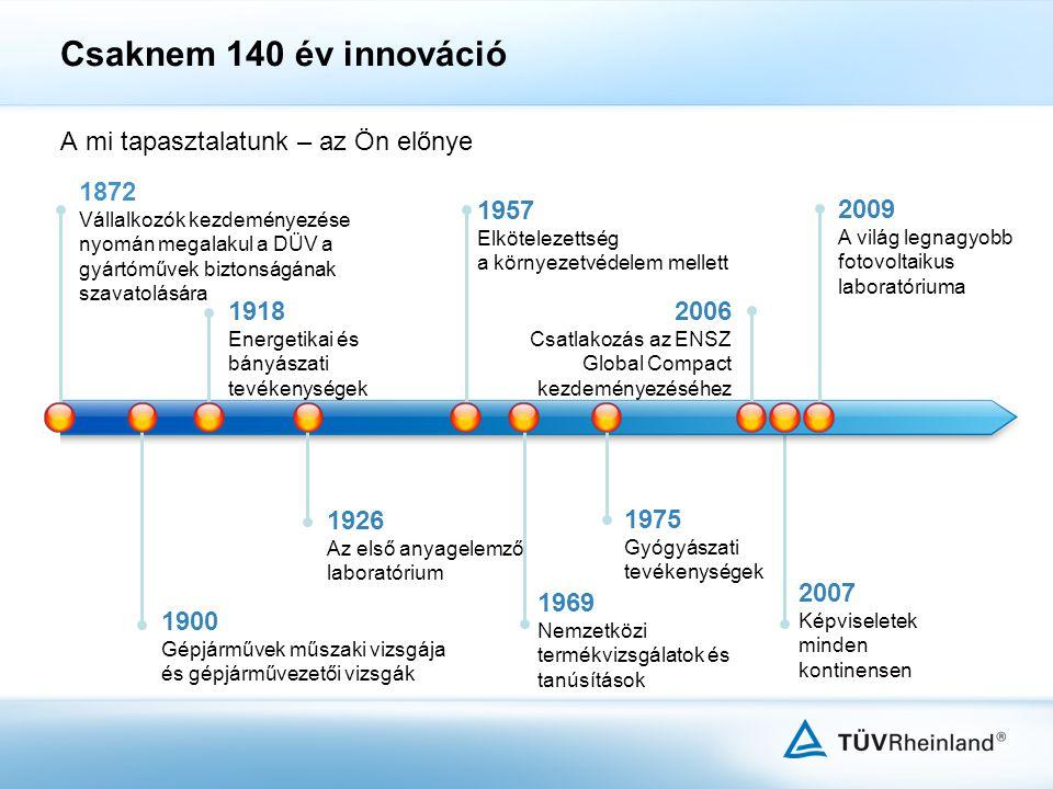 Csaknem 140 év innováció A mi tapasztalatunk – az Ön előnye 2009 A világ legnagyobb fotovoltaikus laboratóriuma 1926 Az első anyagelemző laboratórium