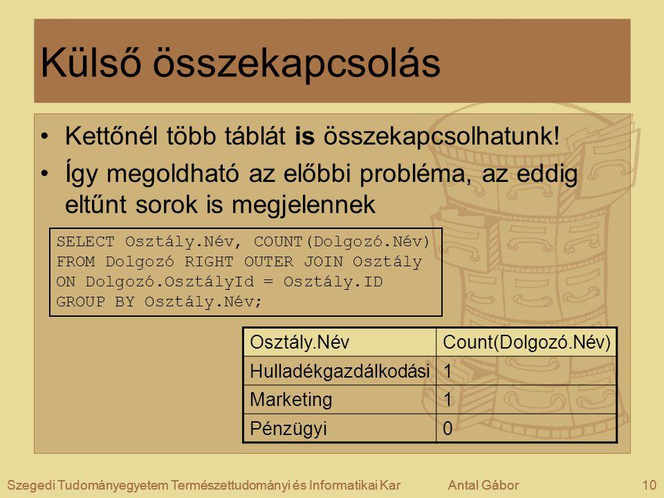 Szegedi Tudományegyetem Természettudományi és Informatikai KarAntal Gábor10Szegedi Tudományegyetem Természettudományi és Informatikai KarAntal GáborSz