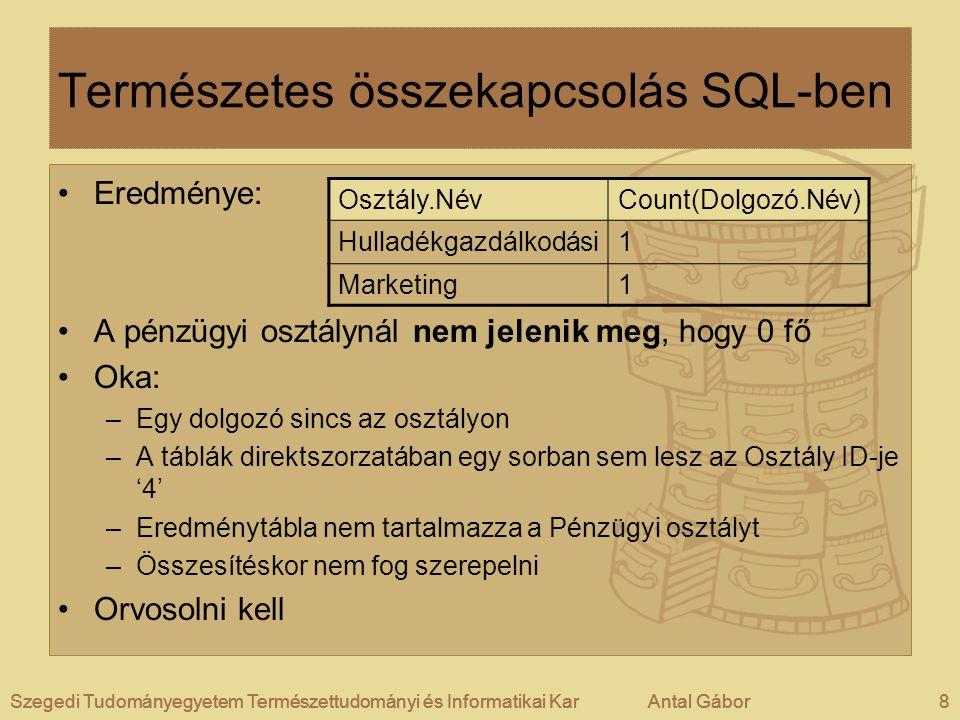 Szegedi Tudományegyetem Természettudományi és Informatikai KarAntal Gábor8Szegedi Tudományegyetem Természettudományi és Informatikai KarAntal GáborSzegedi Tudományegyetem Természettudományi és Informatikai KarAntal Gábor8 Természetes összekapcsolás SQL-ben Eredménye: A pénzügyi osztálynál nem jelenik meg, hogy 0 fő Oka: –Egy dolgozó sincs az osztályon –A táblák direktszorzatában egy sorban sem lesz az Osztály ID-je '4' –Eredménytábla nem tartalmazza a Pénzügyi osztályt –Összesítéskor nem fog szerepelni Orvosolni kell Osztály.NévCount(Dolgozó.Név) Hulladékgazdálkodási1 Marketing1