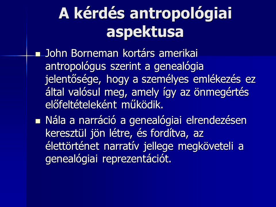 A kérdés antropológiai aspektusa John Borneman kortárs amerikai antropológus szerint a genealógia jelentősége, hogy a személyes emlékezés ez által valósul meg, amely így az önmegértés előfeltételeként működik.