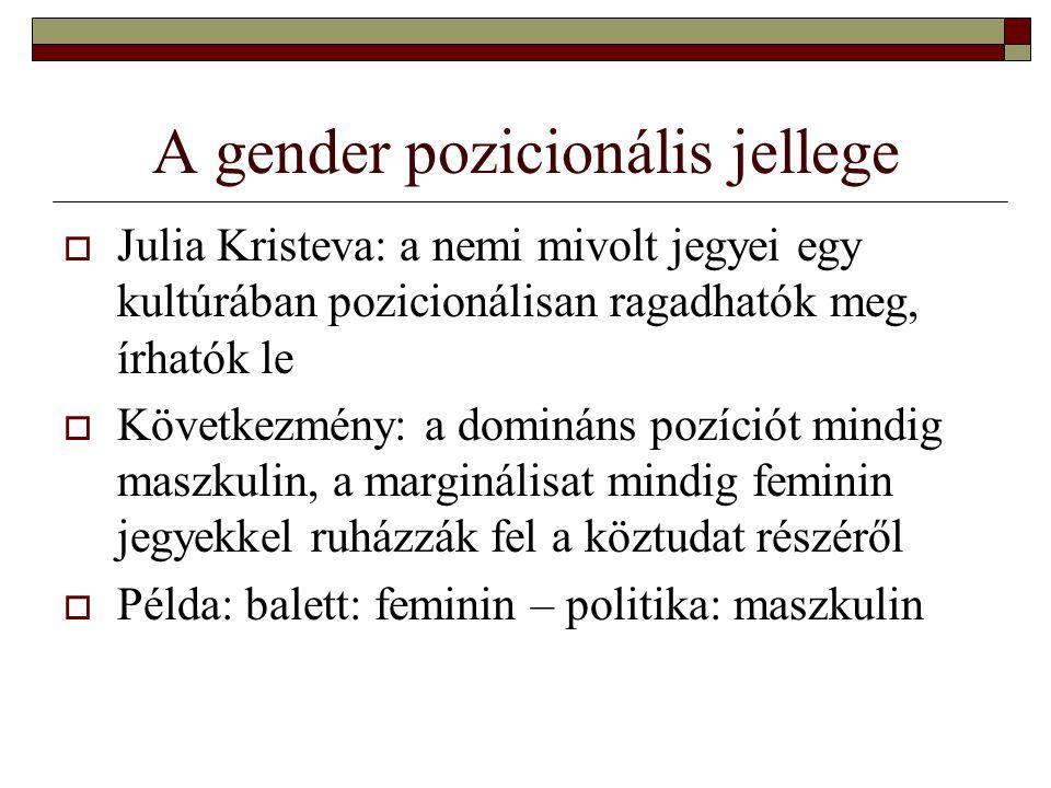 A gender pozicionális jellege  Julia Kristeva: a nemi mivolt jegyei egy kultúrában pozicionálisan ragadhatók meg, írhatók le  Következmény: a domináns pozíciót mindig maszkulin, a marginálisat mindig feminin jegyekkel ruházzák fel a köztudat részéről  Példa: balett: feminin – politika: maszkulin
