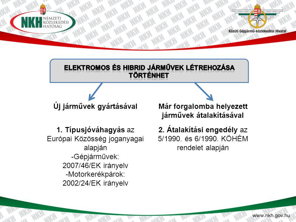 Új járművek gyártásávalMár forgalomba helyezett járművek átalakításával 1. Típusjóváhagyás az Európai Közösség joganyagai alapján -Gépjárművek: 2007/4