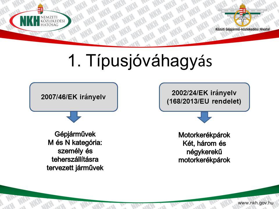 1. Típusjóváhagy ás 2007/46/EK irányelv 2002/24/EK irányelv (168/2013/EU rendelet)